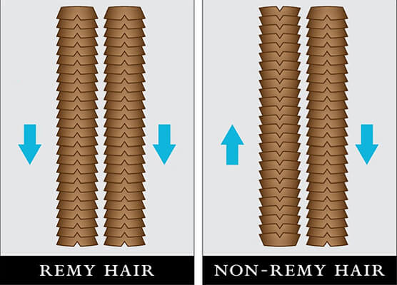 Custom Remy Extensions